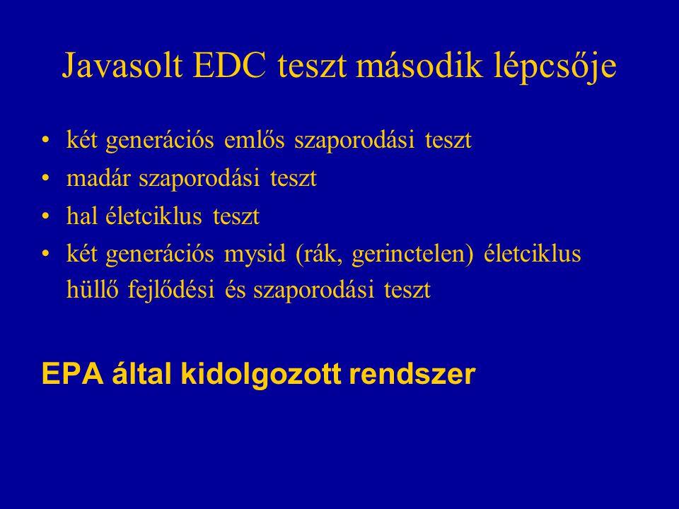Javasolt EDC teszt második lépcsője két generációs emlős szaporodási teszt madár szaporodási teszt hal életciklus teszt két generációs mysid (rák, gerinctelen) életciklus hüllő fejlődési és szaporodási teszt EPA által kidolgozott rendszer