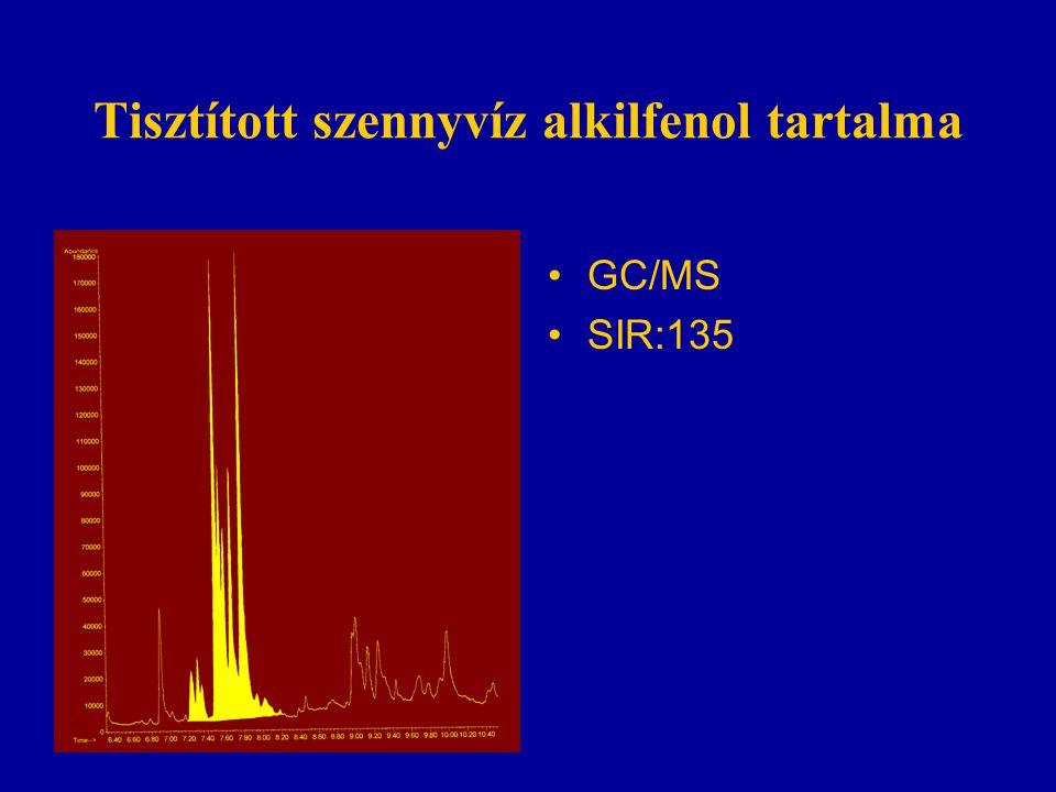 Tisztított szennyvíz alkilfenol tartalma GC/MS SIR:135