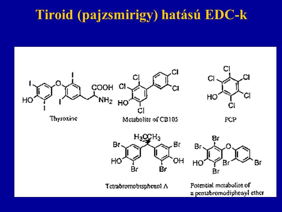 Tiroid (pajzsmirigy) hatású EDC-k