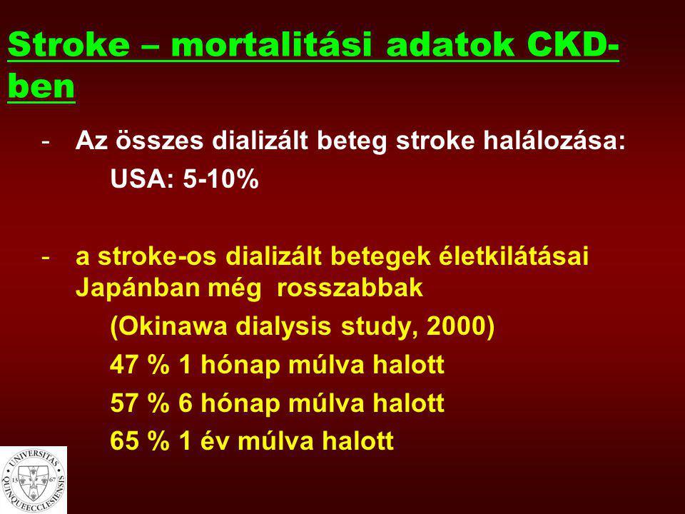 Stroke – mortalitási adatok CKD- ben -Az összes dializált beteg stroke halálozása: USA: 5-10% -a stroke-os dializált betegek életkilátásai Japánban mé