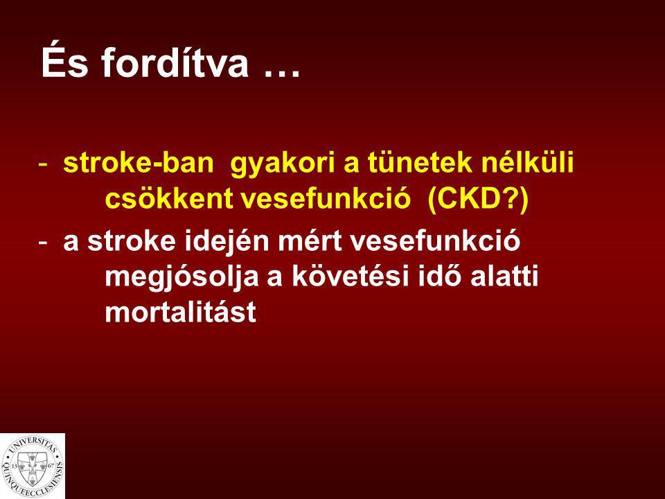 És fordítva … -stroke-ban gyakori a tünetek nélküli csökkent vesefunkció (CKD?) -a stroke idején mért vesefunkció megjósolja a követési idő alatti mor