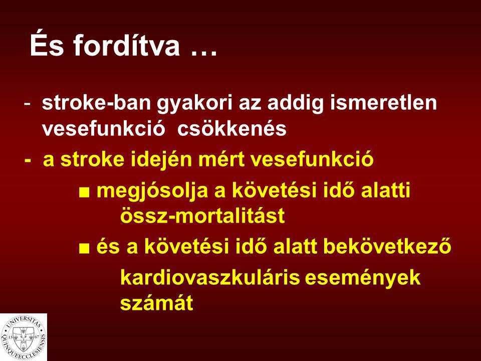 És fordítva … -stroke-ban gyakori az addig ismeretlen vesefunkció csökkenés - a stroke idején mért vesefunkció ■ megjósolja a követési idő alatti össz