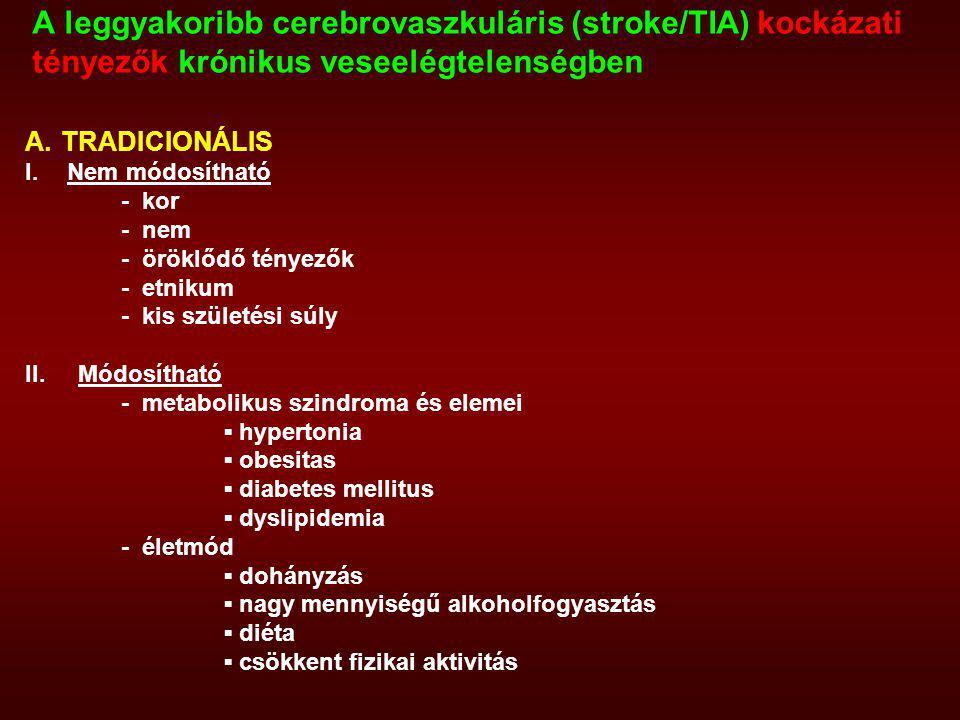 A leggyakoribb cerebrovaszkuláris (stroke/TIA) kockázati tényezők krónikus veseelégtelenségben A.TRADICIONÁLIS I.Nem módosítható - kor - nem - öröklőd
