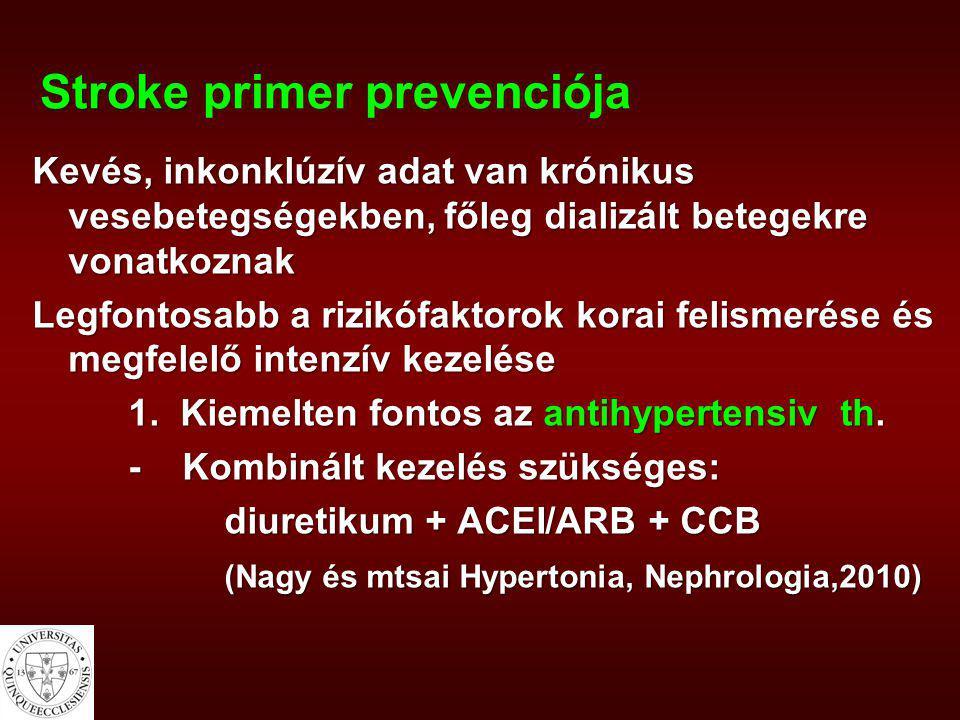 Stroke Stroke primer prevenciója Kevés, inkonklúzív adat van krónikus vesebetegségekben, főleg dializált betegekre vonatkoznak Legfontosabb a rizikófa