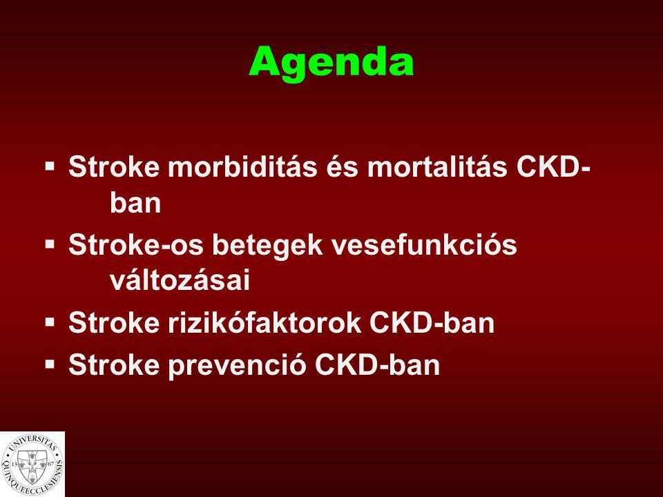 Stroke – mortalitási adatok CKD-ben -Az összes dializált beteg stroke halálozása: USA: 5-10% - a stroke-os betegek életkilátásai Japánban még rosszabbak (Okinawa dialysis study, 2000) 47 %1 hónap múlva halott 57 %6 hónap múlva halott 65 %1 év múlva halott