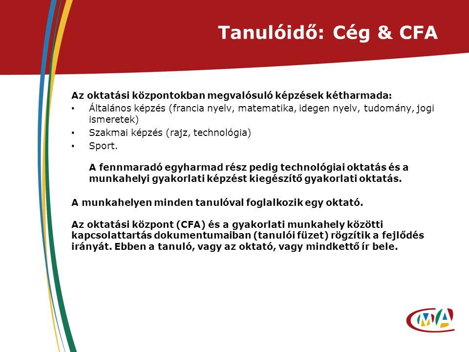 Tanulóidő: Cég & CFA Az oktatási központokban megvalósuló képzések kétharmada: Általános képzés (francia nyelv, matematika, idegen nyelv, tudomány, jogi ismeretek) Szakmai képzés (rajz, technológia) Sport.