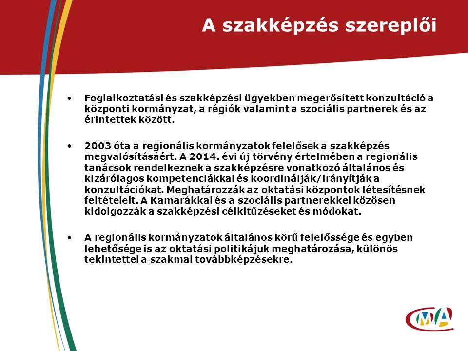 A szakképzés szereplői Foglalkoztatási és szakképzési ügyekben megerősített konzultáció a központi kormányzat, a régiók valamint a szociális partnerek