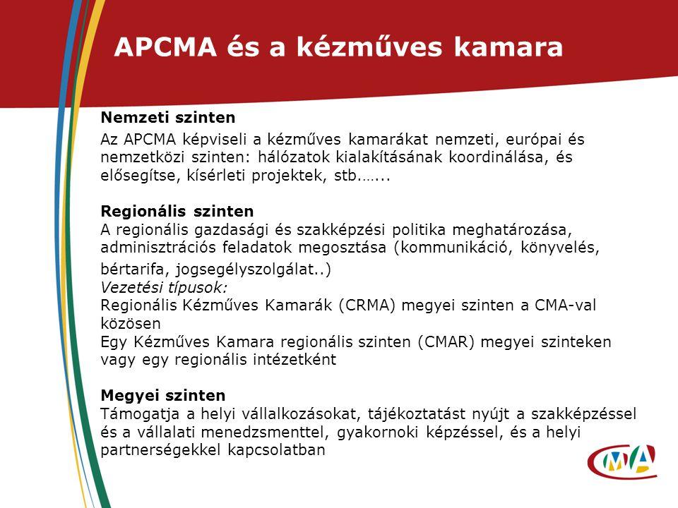 APCMA és a kézműves kamara Nemzeti szinten Az APCMA képviseli a kézműves kamarákat nemzeti, európai és nemzetközi szinten: hálózatok kialakításának ko