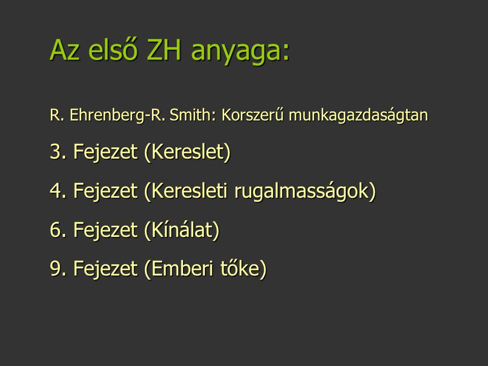 Az első ZH anyaga: R. Ehrenberg-R. Smith: Korszerű munkagazdaságtan 3. Fejezet (Kereslet) 4. Fejezet (Keresleti rugalmasságok) 6. Fejezet (Kínálat) 9.