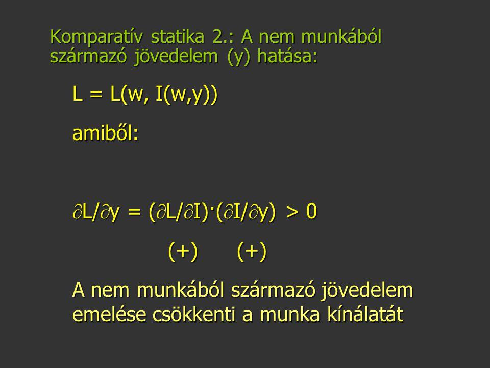 L = L(w, I(w,y)) L = L(w, I(w,y)) amiből: amiből:  L/  y = (  L/  I)·(  I/  y) > 0  L/  y = (  L/  I)·(  I/  y) > 0 (+) (+) (+) (+) A nem