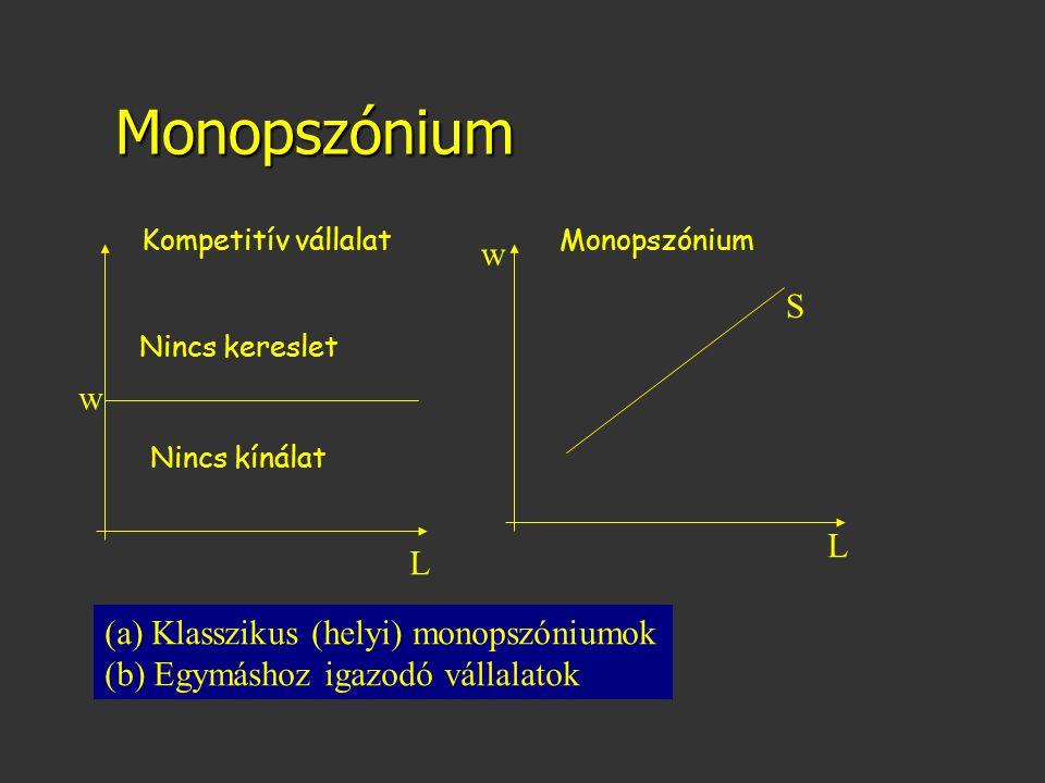Monopszónium Nincs kereslet Nincs kínálat w L Kompetitív vállalatMonopszónium L w S (a) Klasszikus (helyi) monopszóniumok (b) Egymáshoz igazodó vállal