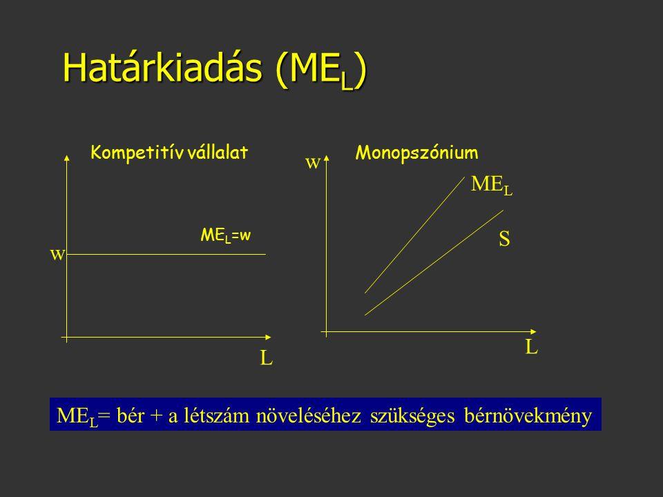 Határkiadás (ME L ) w L Kompetitív vállalatMonopszónium L w S ME L = bér + a létszám növeléséhez szükséges bérnövekmény ME L ME L =w