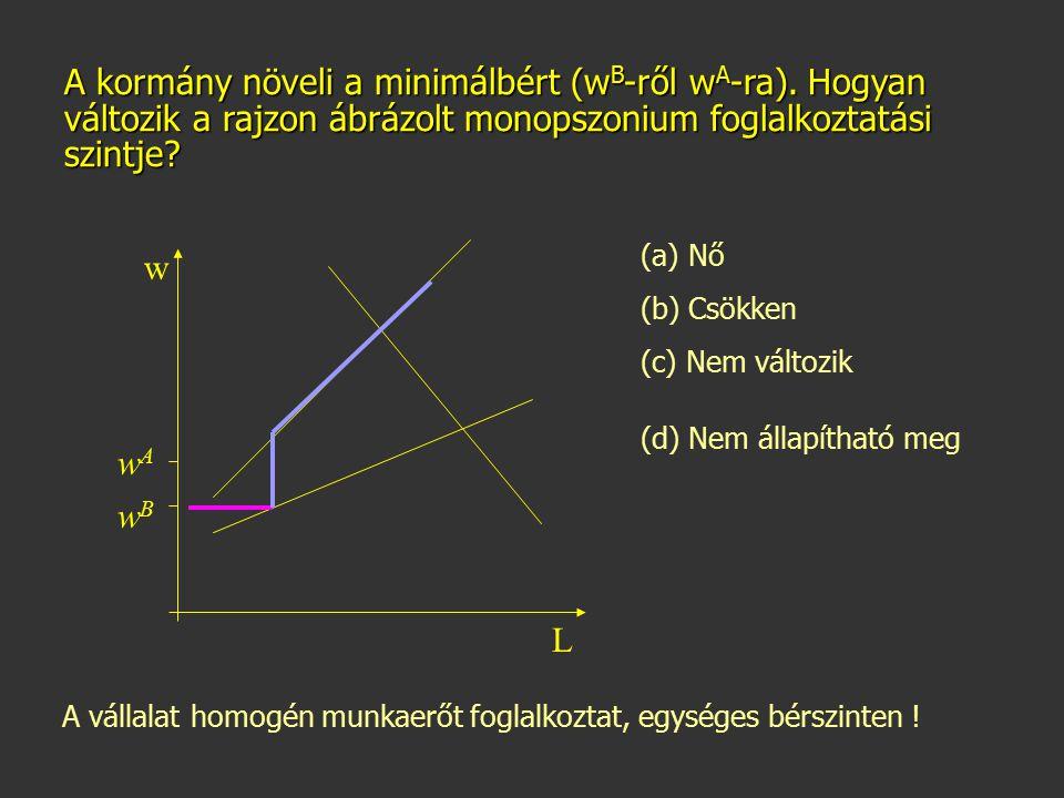 A kormány növeli a minimálbért (w B -ről w A -ra). Hogyan változik a rajzon ábrázolt monopszonium foglalkoztatási szintje? w L wBwB wAwA (a) Nő (b) Cs