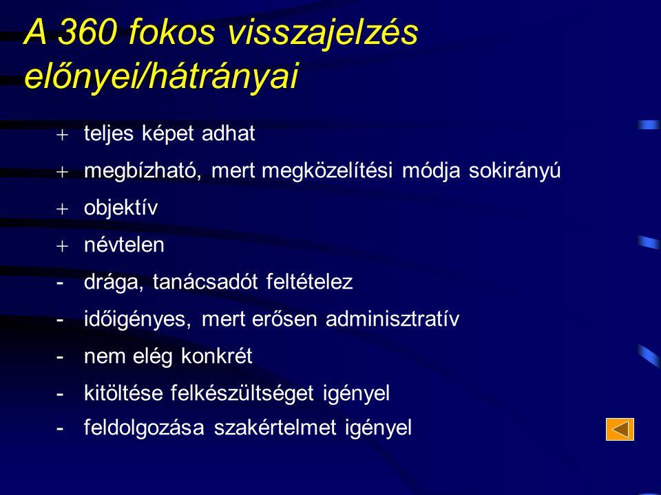 Rangsorolás Osztályozó skálák Minősítés Esszé (kötetlen formájú jellemzés) Teljesítménynorma, munkanorma Eredmény kontroll 360 fokos visszajelzés Telj