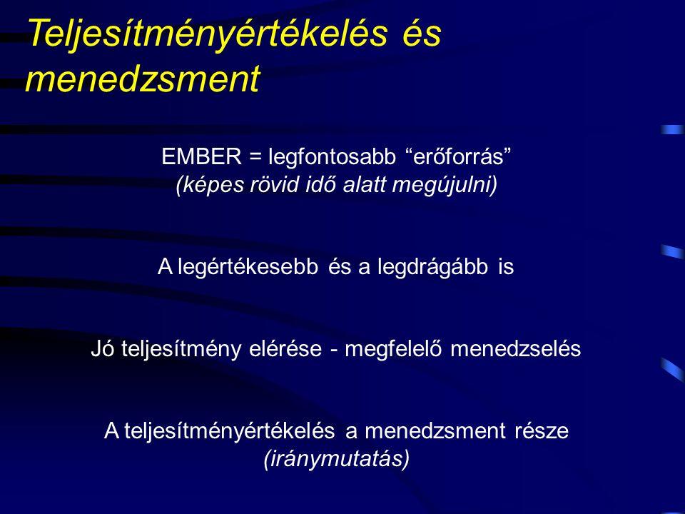 A Danubius-gyakorlat Alapos előkészítő munka -a különböző gyakorlatok tanulmányozása -a helyi sajátosságok és tapasztalatok figyelembe vétele Gyakorlati tapasztalat (pl.