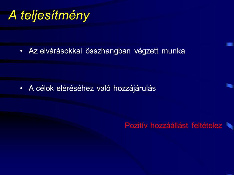 Teljesítmény Általánosan: Célok, szándékok megvalósulási szintje Szervezetspecifikusan: Szervezeti célok teljesülése az egyén (munkatársak) hatékonysá
