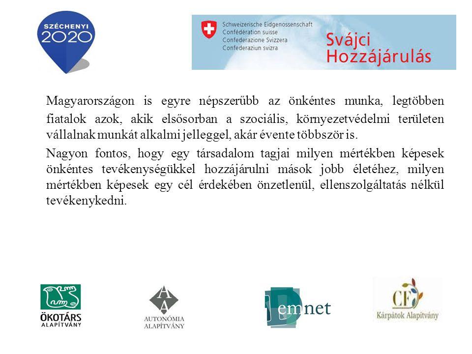 Magyarországon is egyre népszerűbb az önkéntes munka, legtöbben fiatalok azok, akik elsősorban a szociális, környezetvédelmi területen vállalnak munkát alkalmi jelleggel, akár évente többször is.