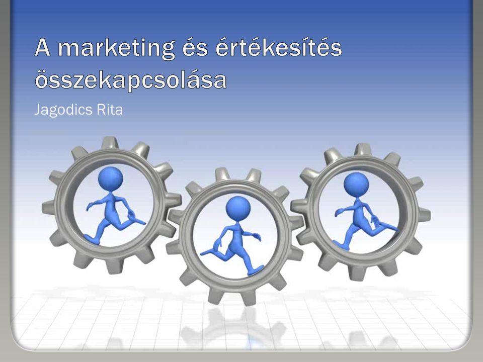 51 45 44 % Látható a marketing és értékesítés eredménye % Automatizált érdeklődőszerzés % Növeli az adatbázist