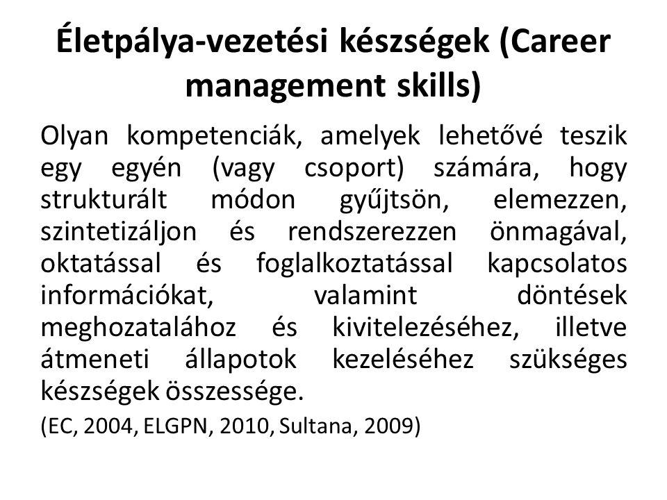 Életpálya-vezetési készségek (Career management skills) Olyan kompetenciák, amelyek lehetővé teszik egy egyén (vagy csoport) számára, hogy strukturált