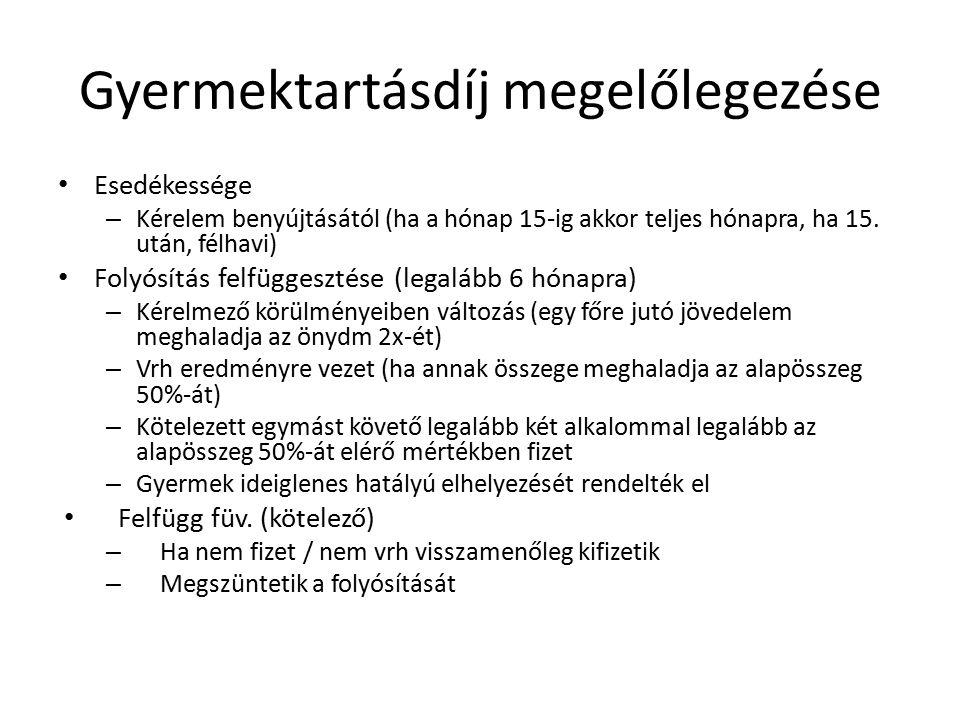 Gyermektartásdíj megelőlegezése Esedékessége – Kérelem benyújtásától (ha a hónap 15-ig akkor teljes hónapra, ha 15. után, félhavi) Folyósítás felfügge