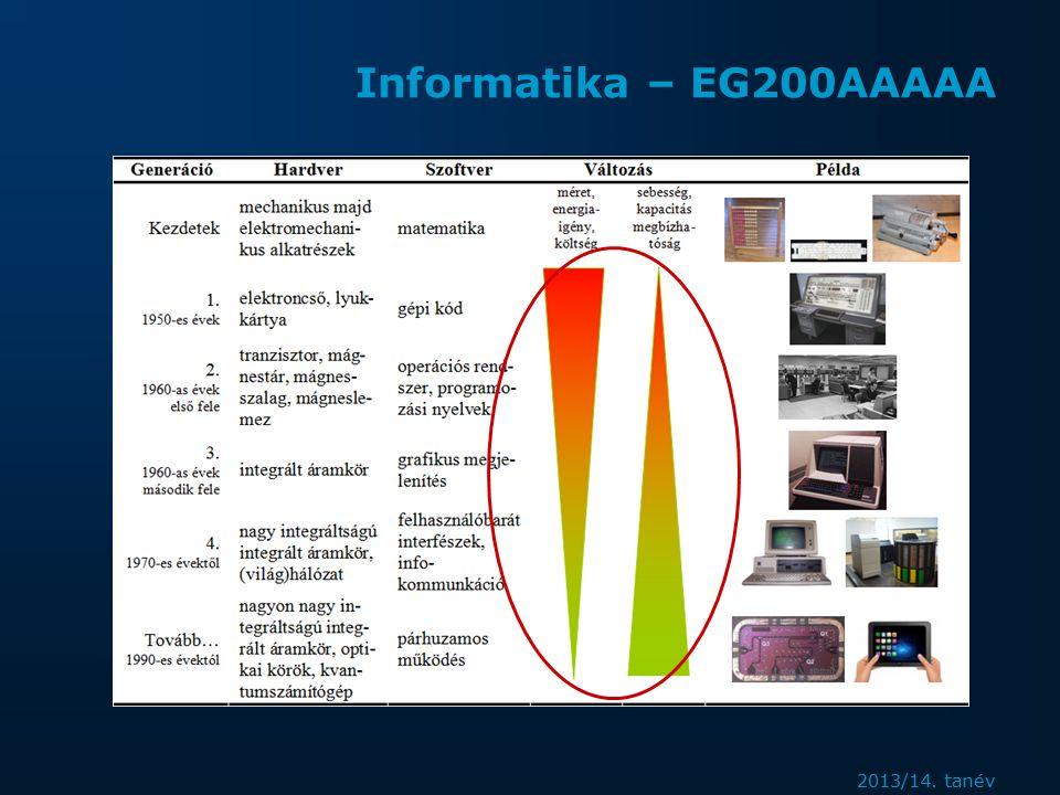 2013/14. tanév Informatika – EG200AAAAA
