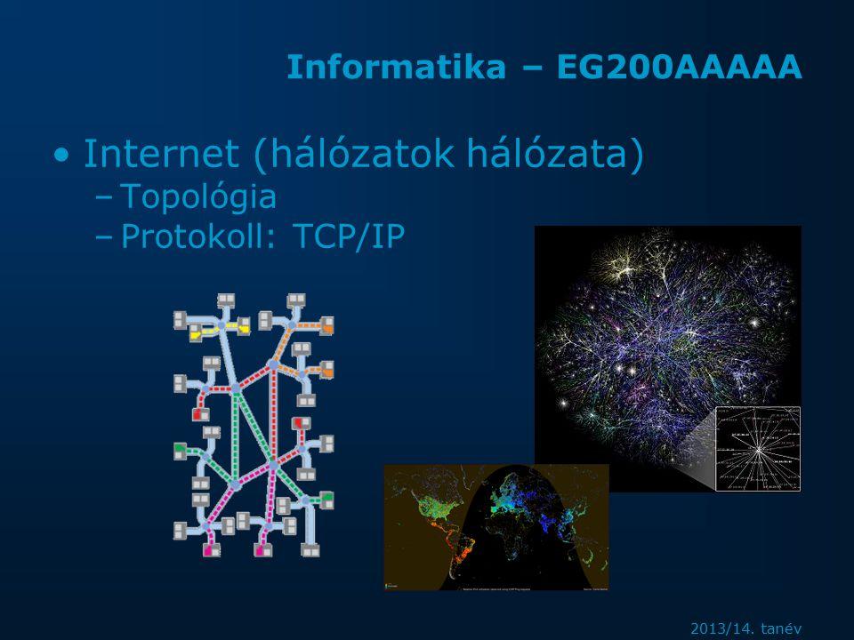 2013/14. tanév Informatika – EG200AAAAA Internet (hálózatok hálózata) –Topológia –Protokoll: TCP/IP