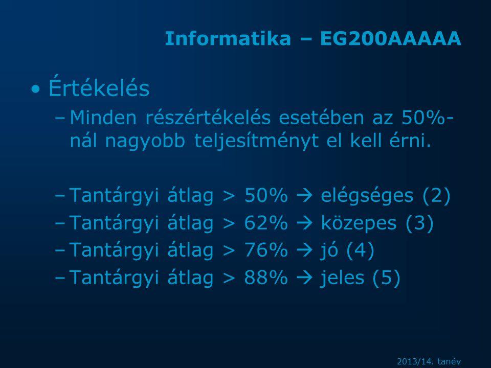 2013/14.tanév Informatika – EG200AAAAA Kötelező irodalom: –Facskó Ferenc (2013): Informatika.