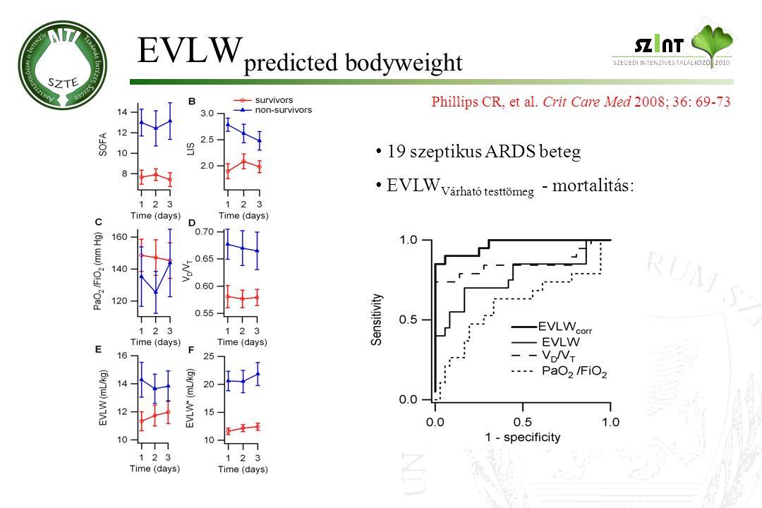 Phillips CR, et al. Crit Care Med 2008; 36: 69-73 19 szeptikus ARDS beteg EVLW Várható testtömeg - mortalitás: EVLW predicted bodyweight