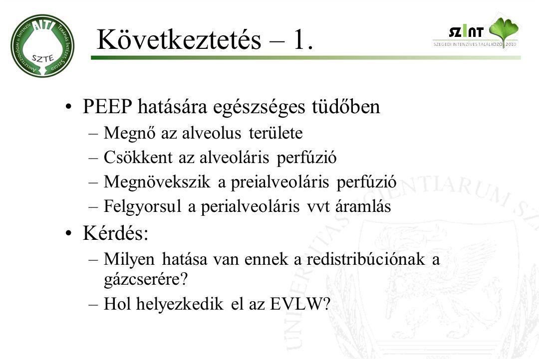 PEEP hatására egészséges tüdőben –Megnő az alveolus területe –Csökkent az alveoláris perfúzió –Megnövekszik a preialveoláris perfúzió –Felgyorsul a perialveoláris vvt áramlás Kérdés: –Milyen hatása van ennek a redistribúciónak a gázcserére.