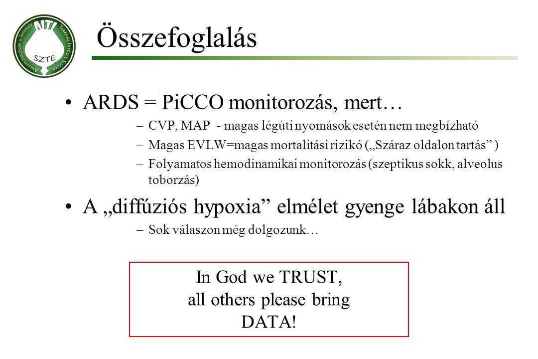 """ARDS = PiCCO monitorozás, mert… –CVP, MAP - magas légúti nyomások esetén nem megbízható –Magas EVLW=magas mortalitási rizikó (""""Száraz oldalon tartás ) –Folyamatos hemodinamikai monitorozás (szeptikus sokk, alveolus toborzás) A """"diffúziós hypoxia elmélet gyenge lábakon áll –Sok válaszon még dolgozunk… Összefoglalás In God we TRUST, all others please bring DATA!"""