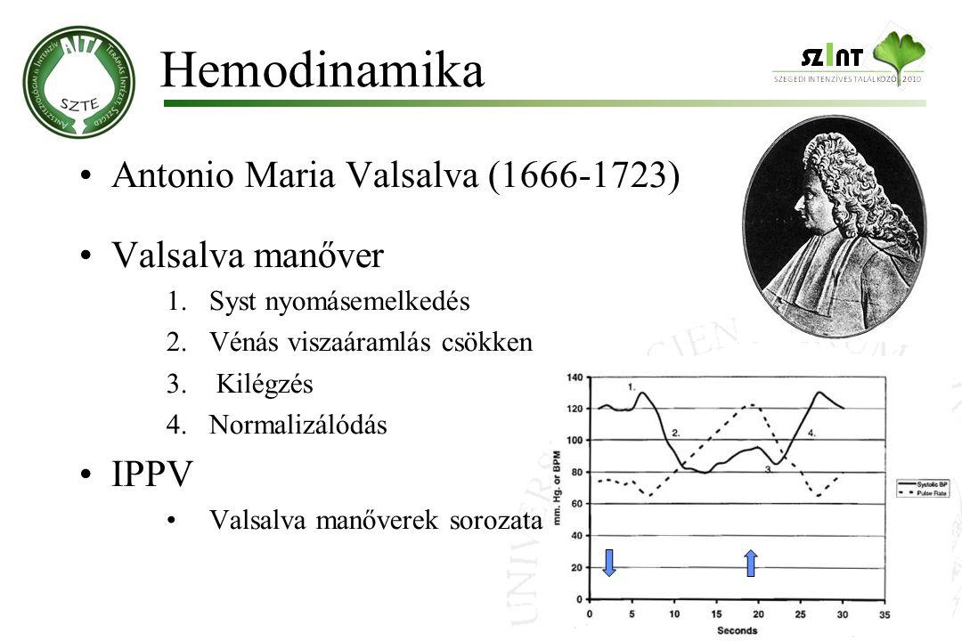 Antonio Maria Valsalva (1666-1723) Valsalva manőver 1.Syst nyomásemelkedés 2.Vénás viszaáramlás csökken 3. Kilégzés 4.Normalizálódás IPPV Valsalva man