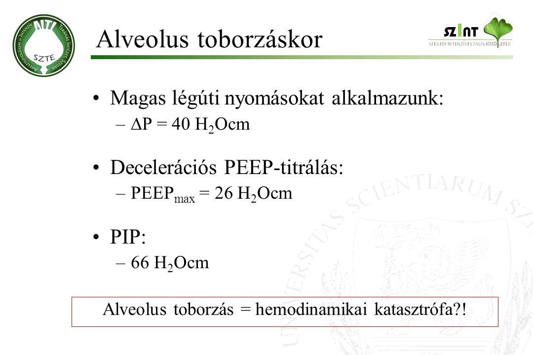 Magas légúti nyomásokat alkalmazunk: –  P = 40 H 2 Ocm Decelerációs PEEP-titrálás: –PEEP max = 26 H 2 Ocm PIP: –66 H 2 Ocm Alveolus toborzáskor Alveolus toborzás = hemodinamikai katasztrófa?!