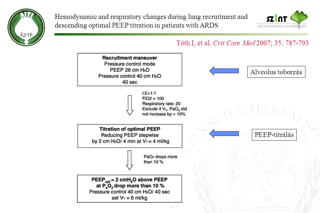 Tóth I, et al. Crit Care Med 2007; 35: 787-793 Alveolus toborzás PEEP-titrálás Hemodynamic and respiratory changes during lung recruitment and descend