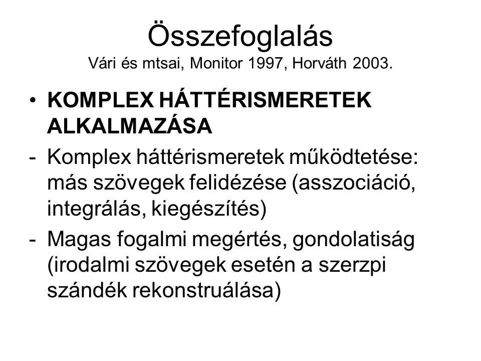 Összefoglalás Vári és mtsai, Monitor 1997, Horváth 2003. KOMPLEX HÁTTÉRISMERETEK ALKALMAZÁSA -Komplex háttérismeretek működtetése: más szövegek felidé