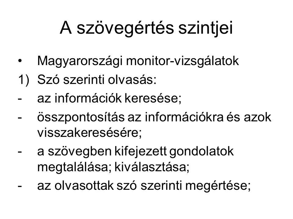 A szövegértés szintjei Magyarországi monitor-vizsgálatok 1)Szó szerinti olvasás: -az információk keresése; -összpontosítás az információkra és azok vi