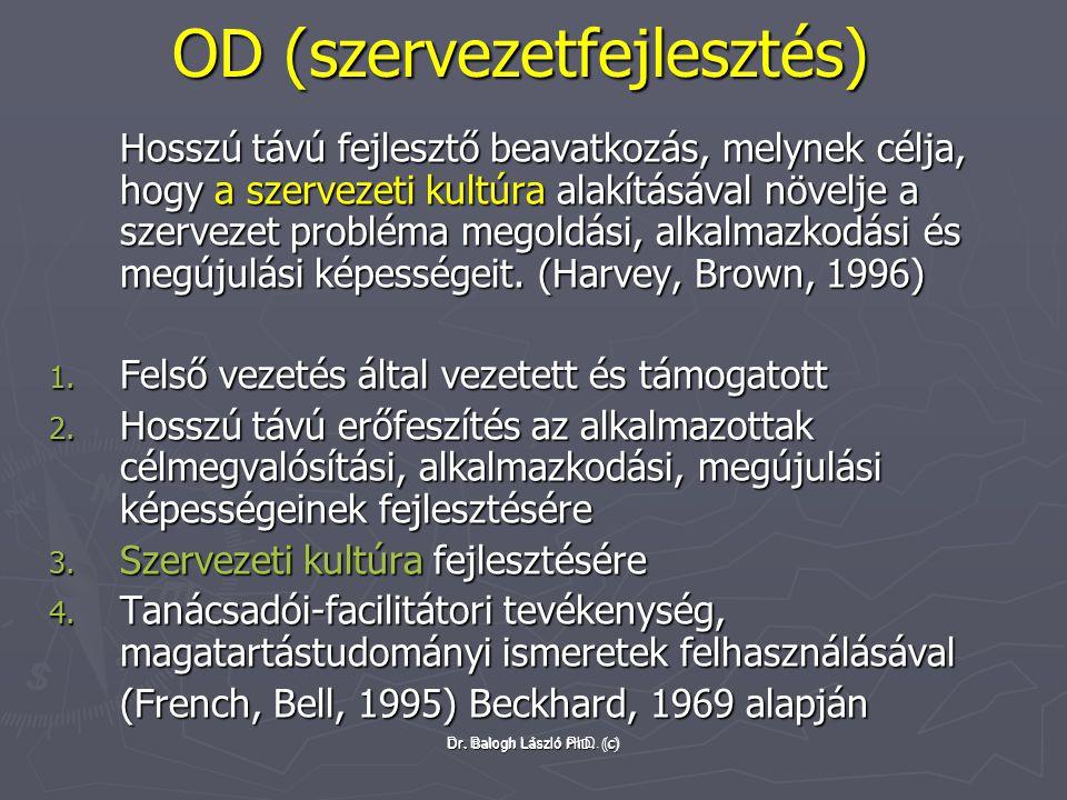 Dr.Balogh László PhD.
