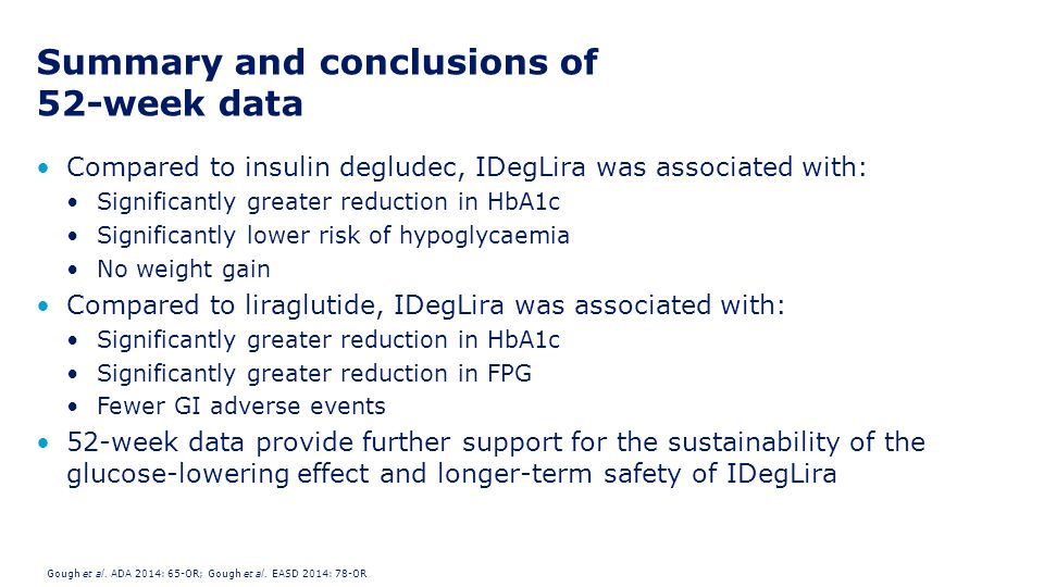 Summary and conclusions of 52-week data Compared to insulin degludec, IDegLira was associated with: Significantly greater reduction in HbA1c Significa