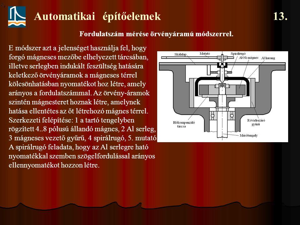 Automatikai építőelemek 13. Fordulatszám mérése örvényáramú módszerrel. E módszer azt a jelenséget használja fel, hogy forgó mágneses mezőbe elhelyeze