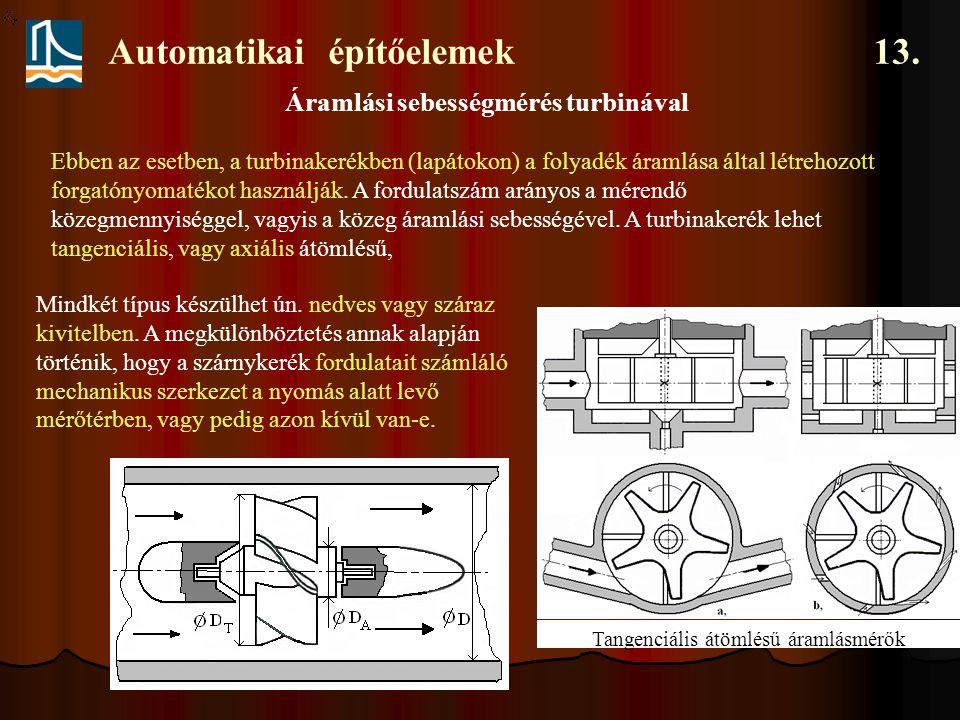 Automatikai építőelemek 13. Áramlási sebességmérés turbinával Ebben az esetben, a turbinakerékben (lapátokon) a folyadék áramlása által létrehozott fo