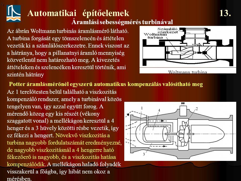 Automatikai építőelemek 13. Az ábrán Woltmann turbinás áramlásmérő látható. A turbina forgását egy tömszelencén és áttételen vezetik ki a számlálószer