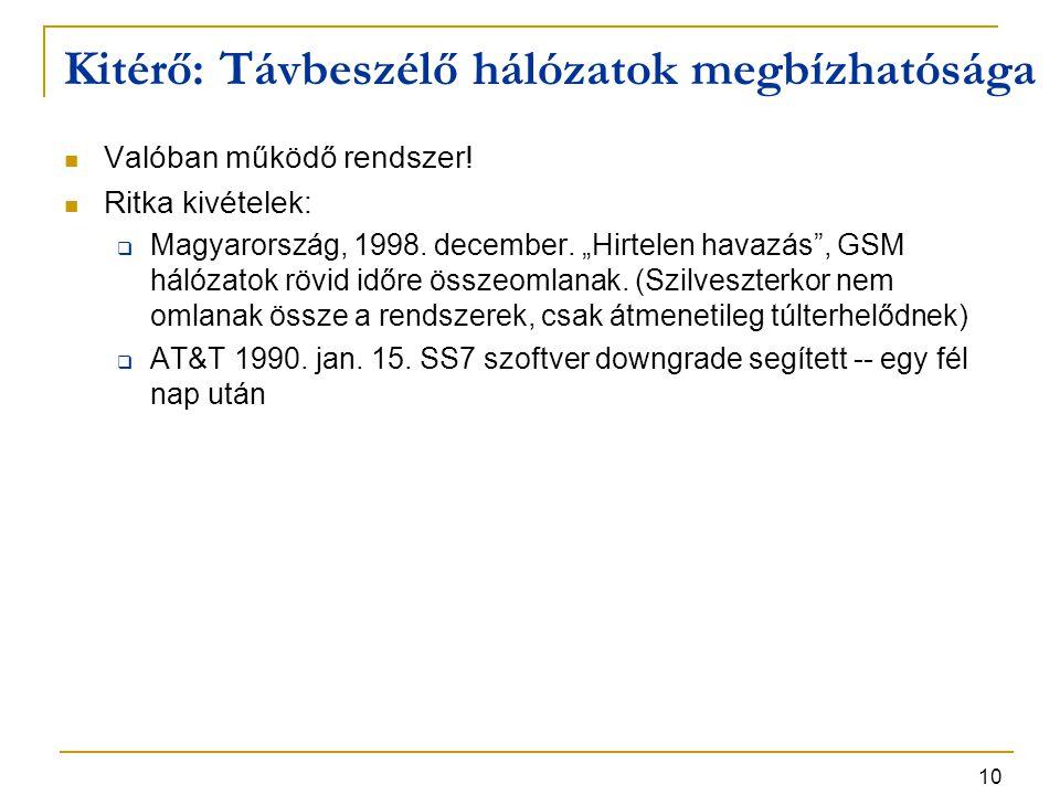 """10 Valóban működő rendszer! Ritka kivételek:  Magyarország, 1998. december. """"Hirtelen havazás"""", GSM hálózatok rövid időre összeomlanak. (Szilveszterk"""
