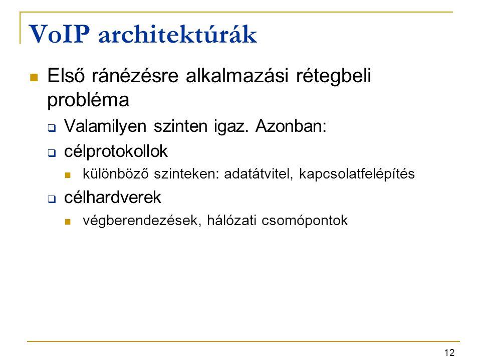 12 VoIP architektúrák Első ránézésre alkalmazási rétegbeli probléma  Valamilyen szinten igaz. Azonban:  célprotokollok különböző szinteken: adatátvi