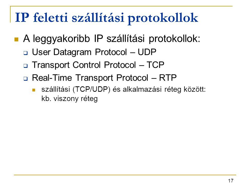 17 IP feletti szállítási protokollok A leggyakoribb IP szállítási protokollok:  User Datagram Protocol – UDP  Transport Control Protocol – TCP  Rea