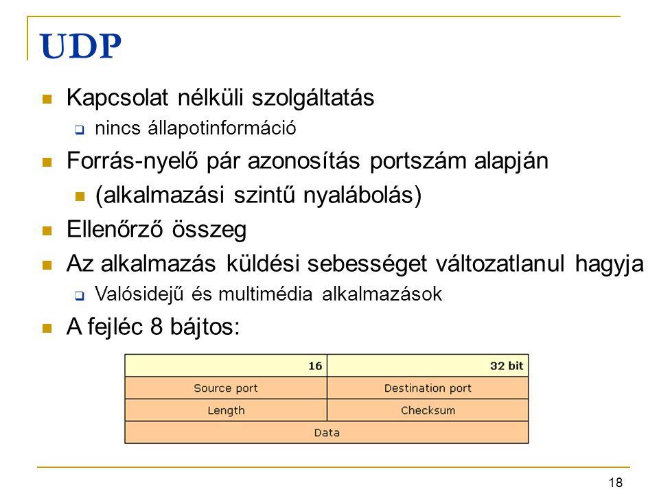 18 UDP Kapcsolat nélküli szolgáltatás  nincs állapotinformáció Forrás-nyelő pár azonosítás portszám alapján (alkalmazási szintű nyalábolás) Ellenőrző