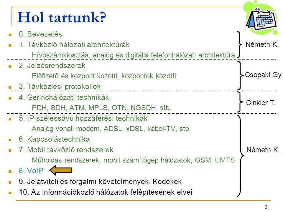 23 RTCP Real Time Control Protocol  valós idejű vezérlési protokoll Minden kapcsolat résztvevője rendszeresen küld RTCP csomagokat  RTP-s adatok UDP portjánál eggyel nagyobb portszámon Feladatai:  QoS monitoring  Torlódásvezérlés segítése  Forrás azonosítása  Inter-média szinkronizáció (pl.