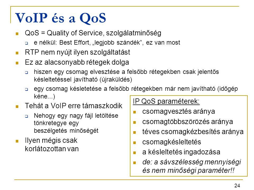 """24 VoIP és a QoS QoS = Quality of Service, szolgálatminőség  e nélkül: Best Effort, """"legjobb szándék"""", ez van most RTP nem nyújt ilyen szolgáltatást"""