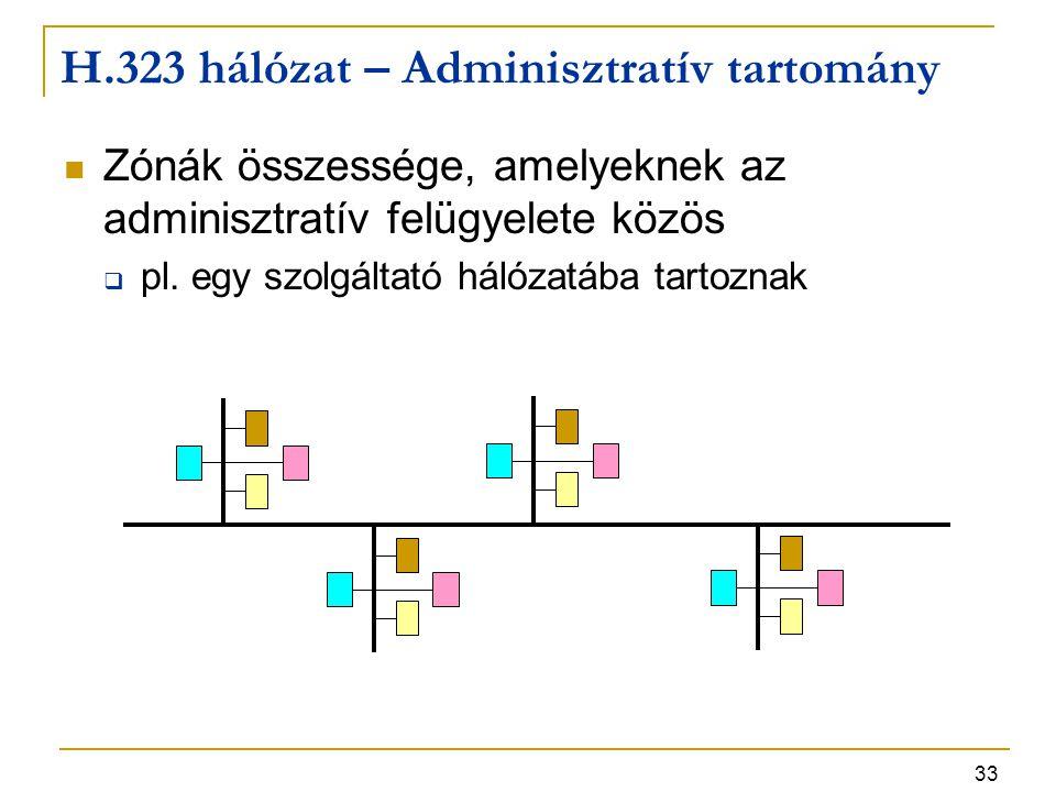 33 H.323 hálózat – Adminisztratív tartomány Zónák összessége, amelyeknek az adminisztratív felügyelete közös  pl. egy szolgáltató hálózatába tartozna
