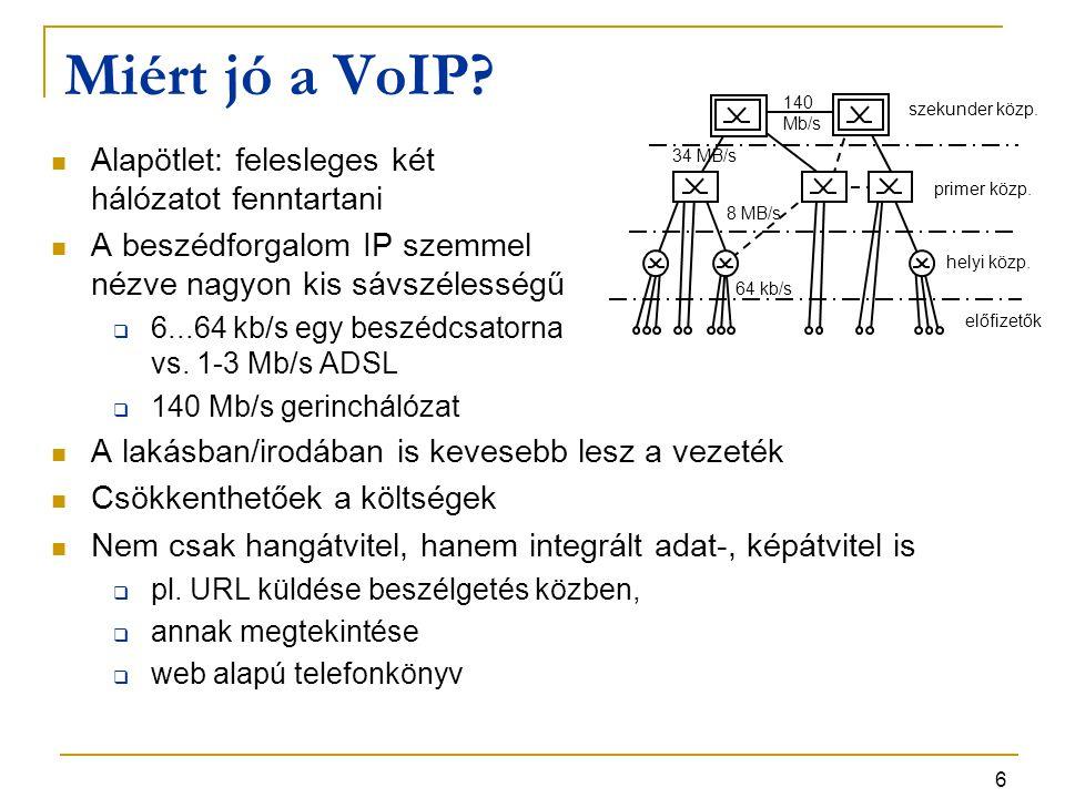 6 Miért jó a VoIP? Alapötlet: felesleges két hálózatot fenntartani A beszédforgalom IP szemmel nézve nagyon kis sávszélességű  6...64 kb/s egy beszéd