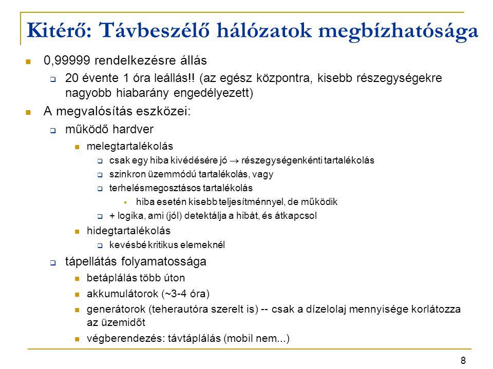 29 A H.323 hálózat elemei (1) Végberendezés (Terminal)  beszéd, adat, videó, vagy ezek kombinációja Zónavezérlő (Gatekeeper)  címfordítás: telefonszám – IP cím  sávszélesség-gazdálkozás (hívásengedélyezés)  végberendezés azonosítása  menedzsment képesség pl.