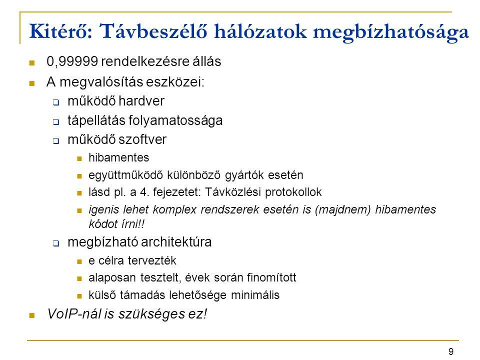 10 Valóban működő rendszer.Ritka kivételek:  Magyarország, 1998.